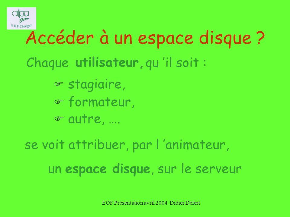 EOF Présentation avril 2004 Didier Defert Accéder à un espace disque .