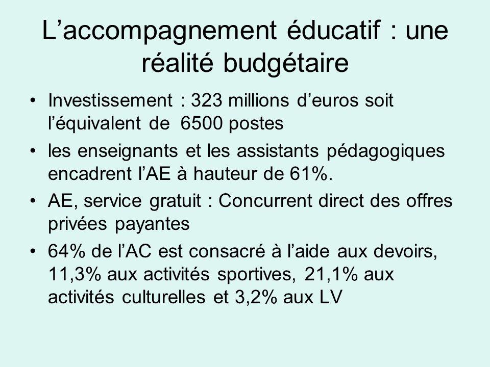 Laccompagnement éducatif : une réalité budgétaire Investissement : 323 millions deuros soit léquivalent de 6500 postes les enseignants et les assistants pédagogiques encadrent lAE à hauteur de 61%.