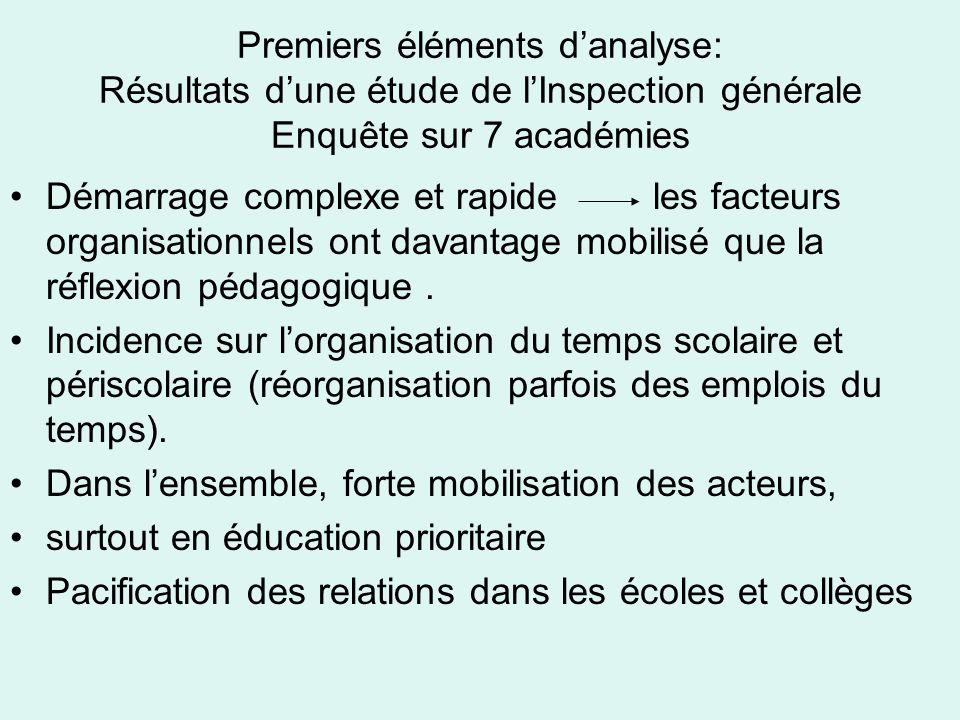 Premiers éléments danalyse: Résultats dune étude de lInspection générale Enquête sur 7 académies Démarrage complexe et rapide les facteurs organisationnels ont davantage mobilisé que la réflexion pédagogique.