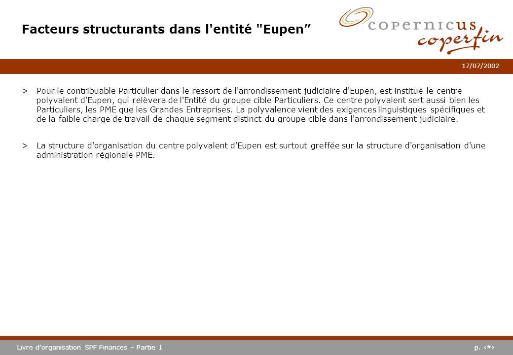 p. #Livre d'organisation SPF Finances – Partie 1 17/07/2002 Facteurs structurants dans l'entité