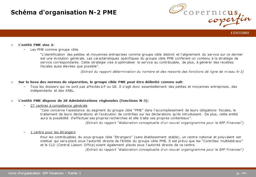 p. #Livre d'organisation SPF Finances – Partie 1 17/07/2002 Schéma d'organisation N-2 PME >L'entité PME vise à: –Les PME comme groupe cible L'identifi