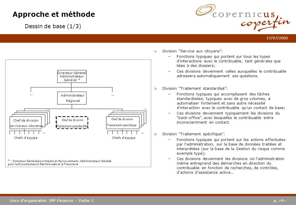 p. #Livre d'organisation SPF Finances – Partie 1 17/07/2002 Approche et méthode Dessin de base (1/3) Administrateur Régional Chef de division service