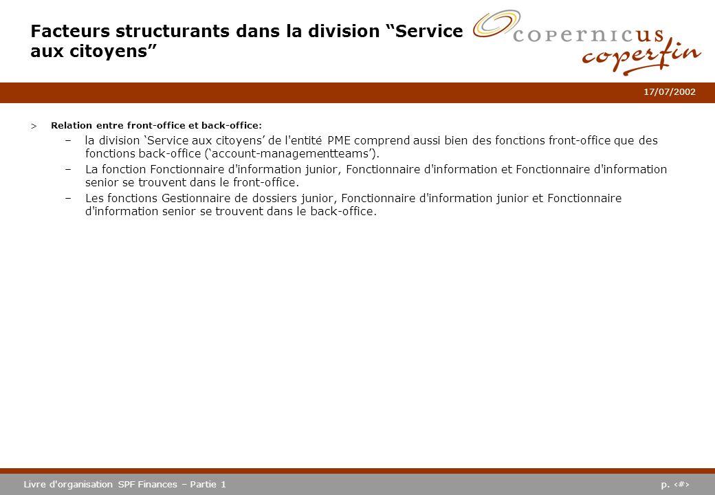 p. #Livre d'organisation SPF Finances – Partie 1 17/07/2002 >Relation entre front-office et back-office: –la division Service aux citoyens de l'entité