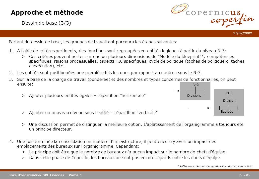 p. #Livre d'organisation SPF Finances – Partie 1 17/07/2002 Approche et méthode Dessin de base (3/3) 1.A l'aide de critères pertinents, des fonctions