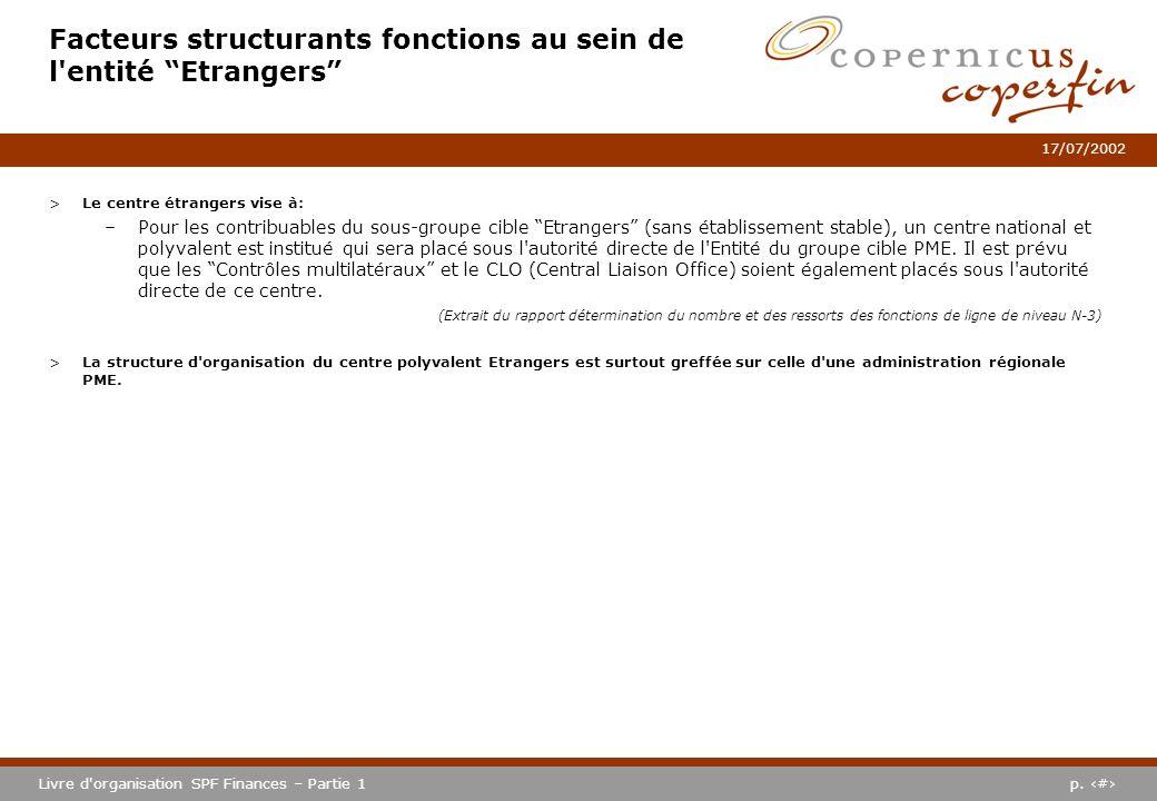 p. #Livre d'organisation SPF Finances – Partie 1 17/07/2002 Facteurs structurants fonctions au sein de l'entité Etrangers >Le centre étrangers vise à: