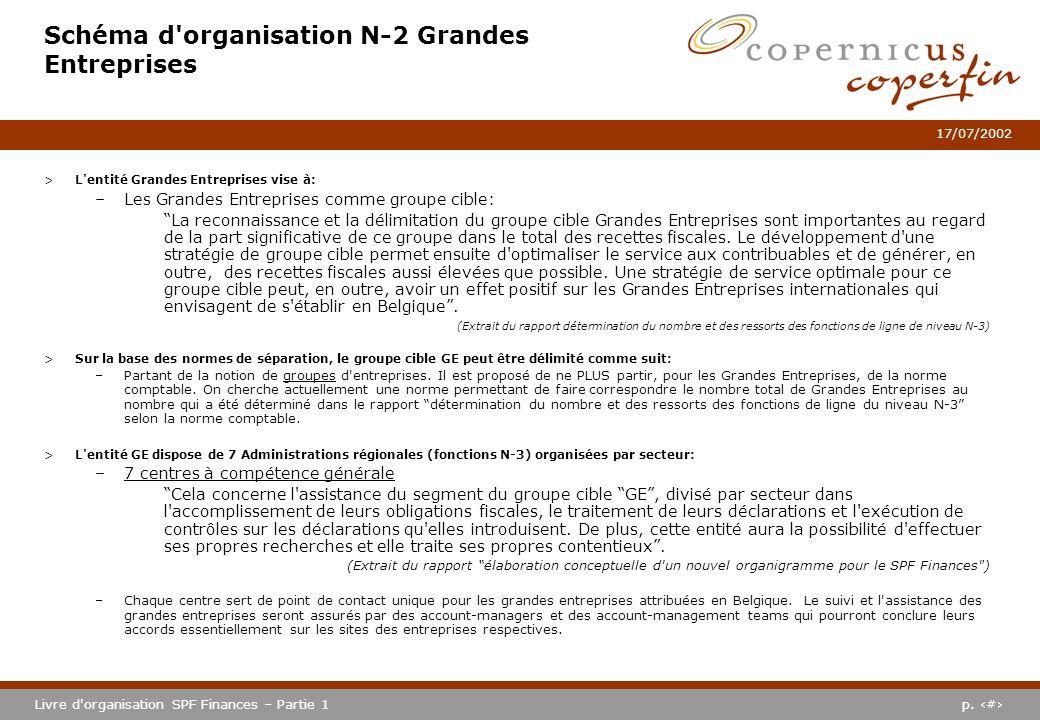 p. #Livre d'organisation SPF Finances – Partie 1 17/07/2002 Schéma d'organisation N-2 Grandes Entreprises >L'entité Grandes Entreprises vise à: –Les G