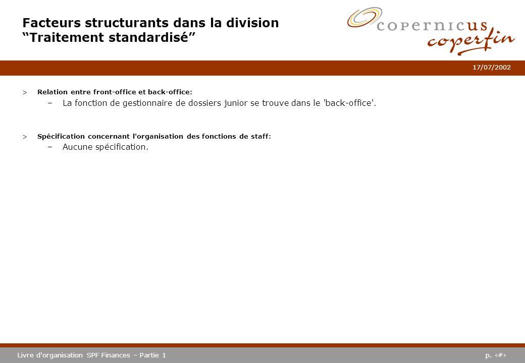 p. #Livre d'organisation SPF Finances – Partie 1 17/07/2002 >Relation entre front-office et back-office: –La fonction de gestionnaire de dossiers juni