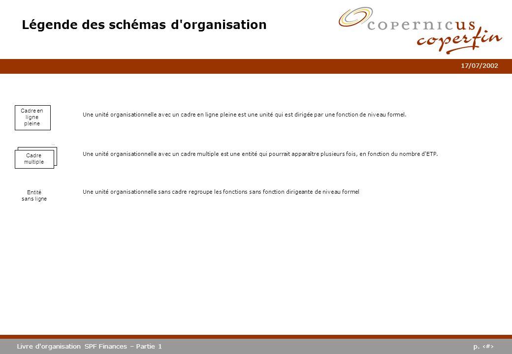 p. #Livre d'organisation SPF Finances – Partie 1 17/07/2002 Légende des schémas d'organisation Cadre en ligne pleine Une unité organisationnelle avec