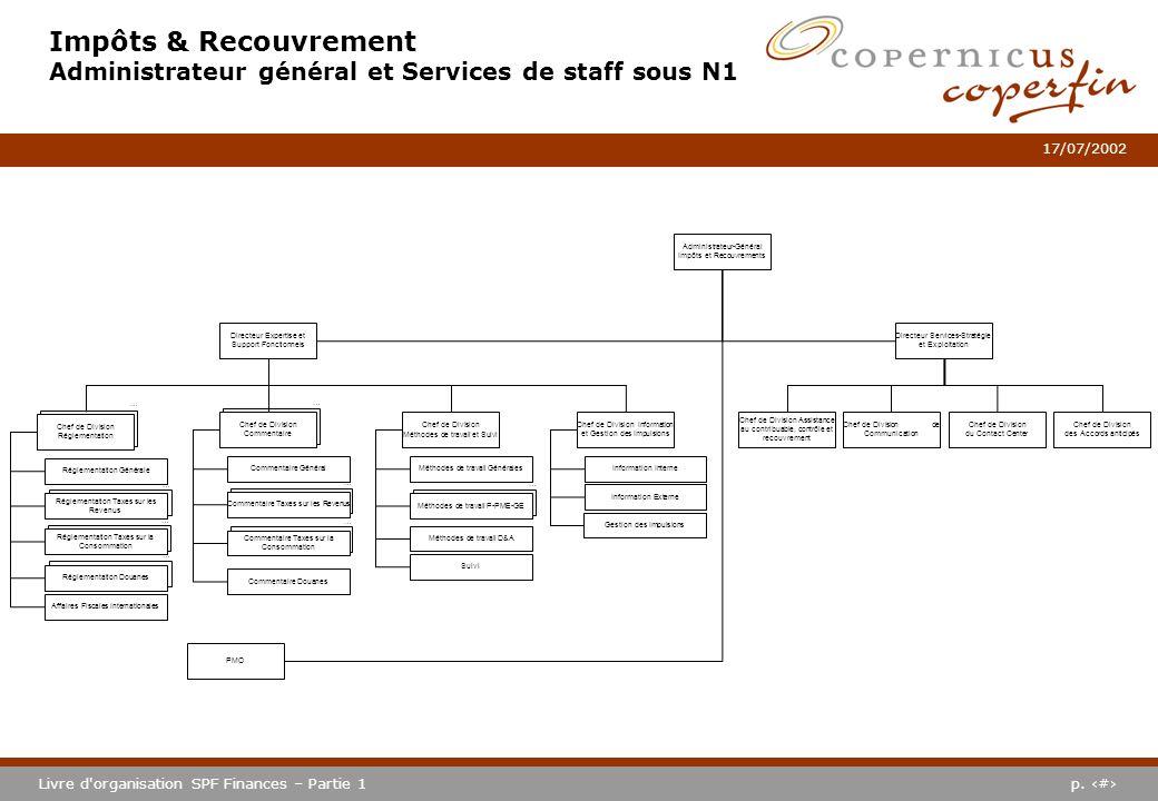 p. #Livre d'organisation SPF Finances – Partie 1 17/07/2002 Impôts & Recouvrement Administrateur général et Services de staff sous N1 Administrateur-G
