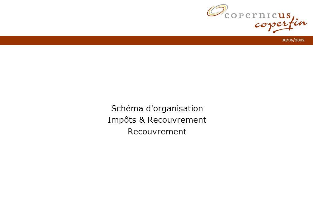 30/06/2002 Schéma d'organisation Impôts & Recouvrement Recouvrement
