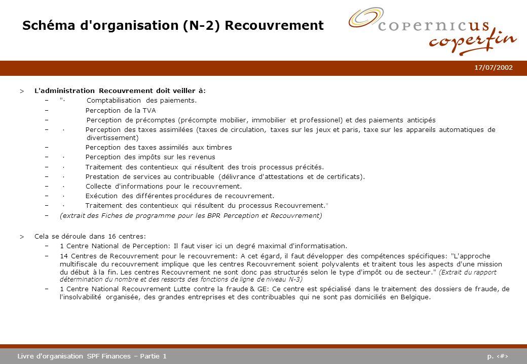 p. #Livre d'organisation SPF Finances – Partie 1 17/07/2002 >L'administration Recouvrement doit veiller à: –