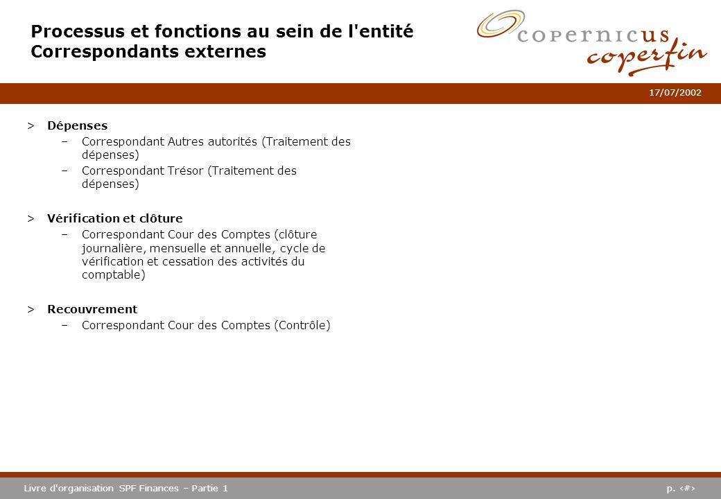 p. #Livre d'organisation SPF Finances – Partie 1 17/07/2002 Processus et fonctions au sein de l'entité Correspondants externes >Dépenses –Correspondan