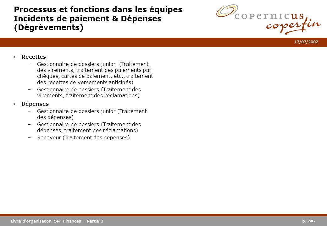 p. #Livre d'organisation SPF Finances – Partie 1 17/07/2002 Processus et fonctions dans les équipes Incidents de paiement & Dépenses (Dégrèvements) >R