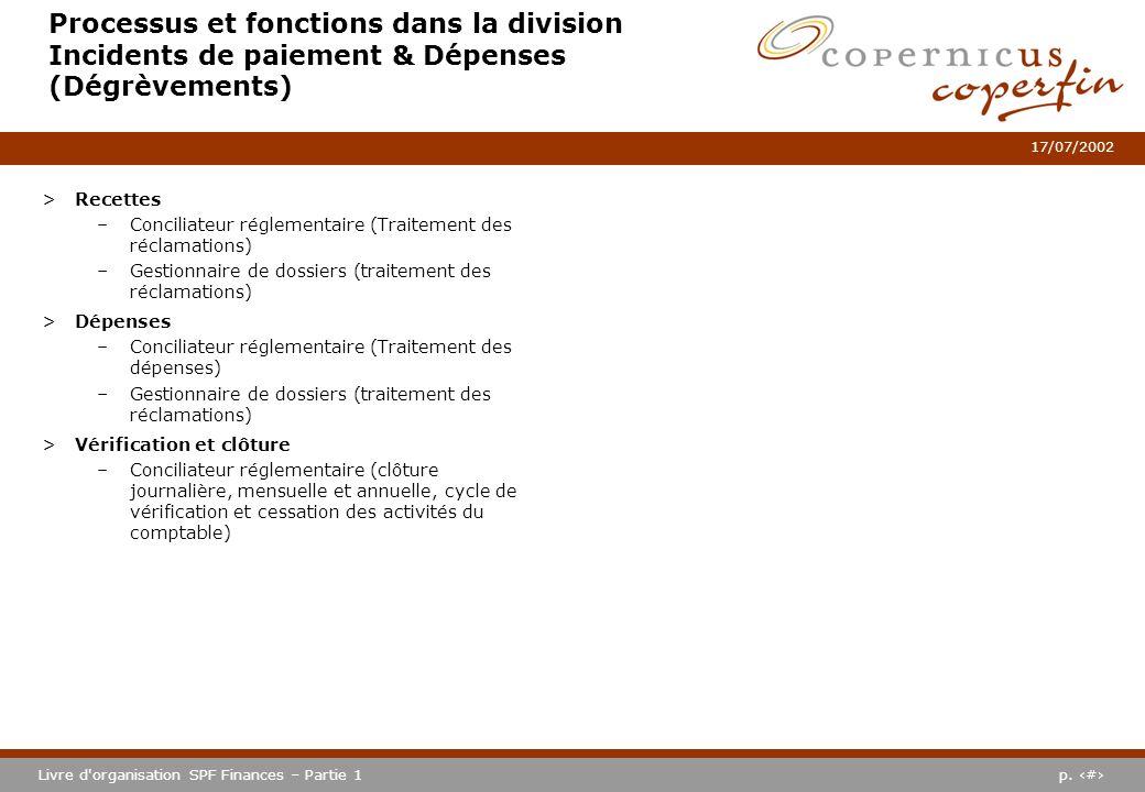 p. #Livre d'organisation SPF Finances – Partie 1 17/07/2002 Processus et fonctions dans la division Incidents de paiement & Dépenses (Dégrèvements) >R