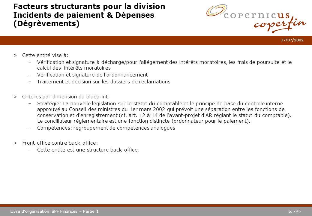p. #Livre d'organisation SPF Finances – Partie 1 17/07/2002 Facteurs structurants pour la division Incidents de paiement & Dépenses (Dégrèvements) >Ce