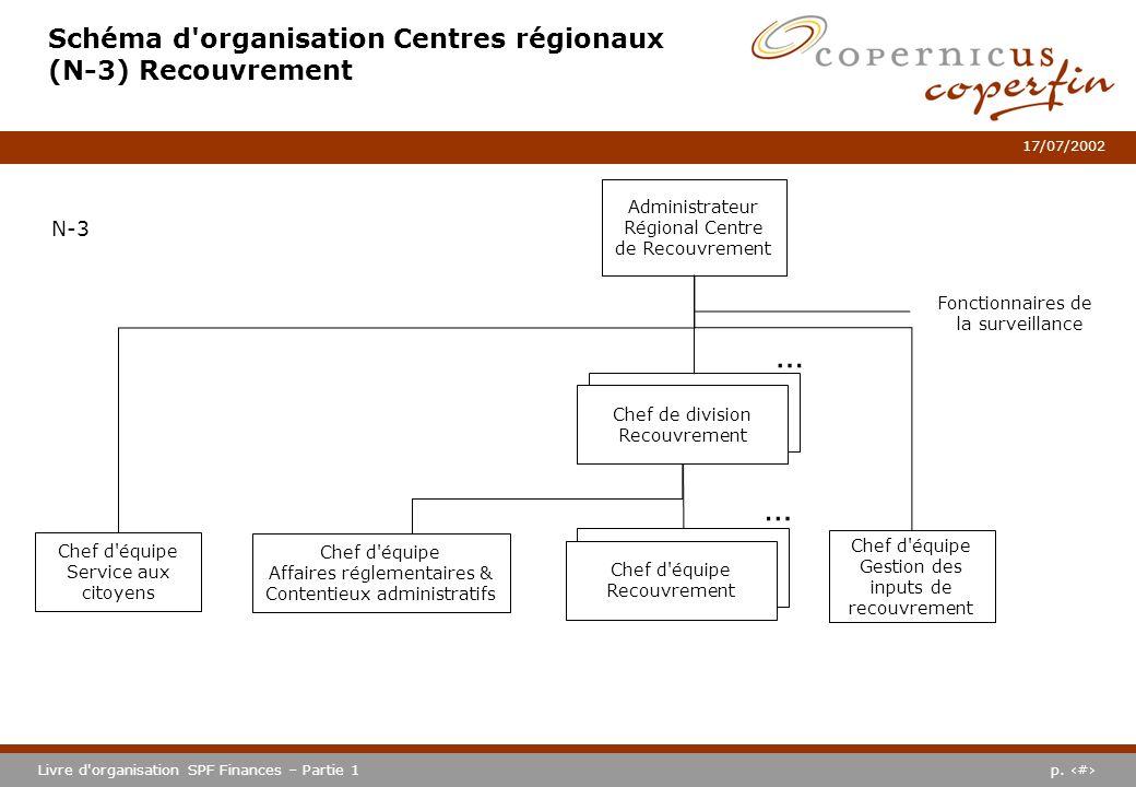 p. #Livre d'organisation SPF Finances – Partie 1 17/07/2002 Chef de division Recouvrement Schéma d'organisation Centres régionaux (N-3) Recouvrement A
