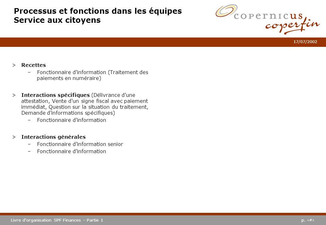 p. #Livre d'organisation SPF Finances – Partie 1 17/07/2002 Processus et fonctions dans les équipes Service aux citoyens >Recettes –Fonctionnaire d'in