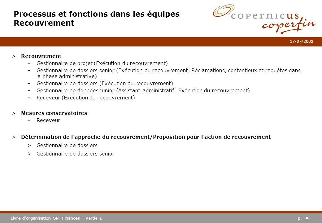 p. #Livre d'organisation SPF Finances – Partie 1 17/07/2002 Processus et fonctions dans les équipes Recouvrement >Recouvrement –Gestionnaire de projet
