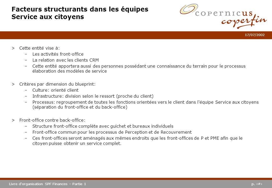 p. #Livre d'organisation SPF Finances – Partie 1 17/07/2002 Facteurs structurants dans les équipes Service aux citoyens >Cette entité vise à: –Les act