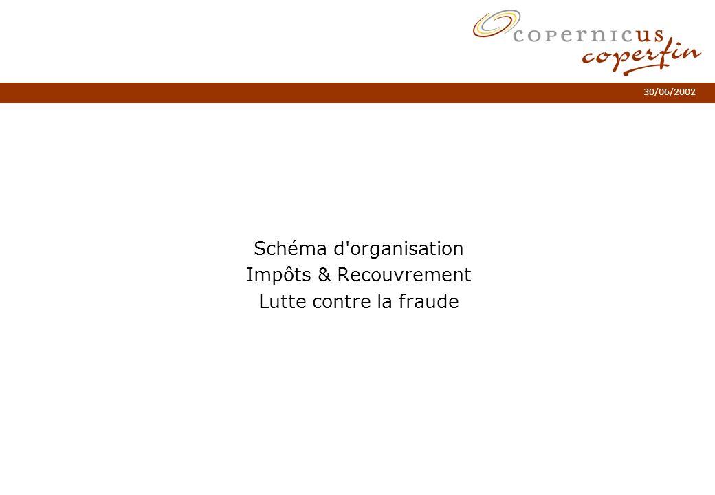 30/06/2002 Schéma d'organisation Impôts & Recouvrement Lutte contre la fraude