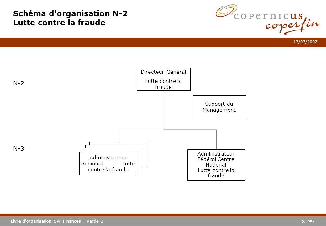 p. #Livre d'organisation SPF Finances – Partie 1 17/07/2002 Schéma d'organisation N-2 Lutte contre la fraude N-2 N-3 Administrateur Régional Lutte con