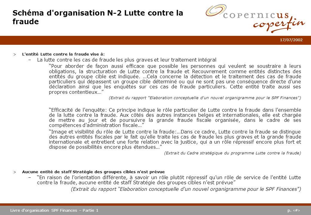 p. #Livre d'organisation SPF Finances – Partie 1 17/07/2002 Schéma d'organisation N-2 Lutte contre la fraude >L'entité Lutte contre la fraude vise à: