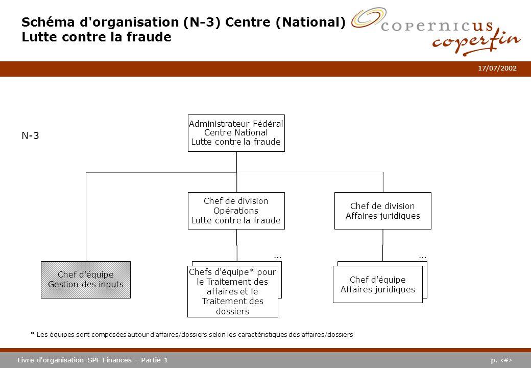 p. #Livre d'organisation SPF Finances – Partie 1 17/07/2002 Schéma d'organisation (N-3) Centre (National) Lutte contre la fraude N-3 Chef de division