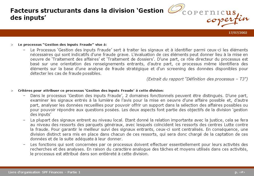 p. #Livre d'organisation SPF Finances – Partie 1 17/07/2002 Facteurs structurants dans la division Gestion des inputs >Le processus Gestion des inputs