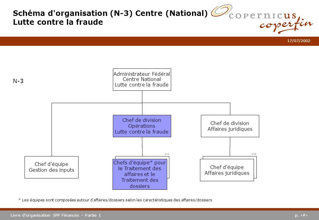 p. #Livre d'organisation SPF Finances – Partie 1 17/07/2002 Schéma d'organisation (N-3) Centre (National) Lutte contre la fraude * Les équipes sont co