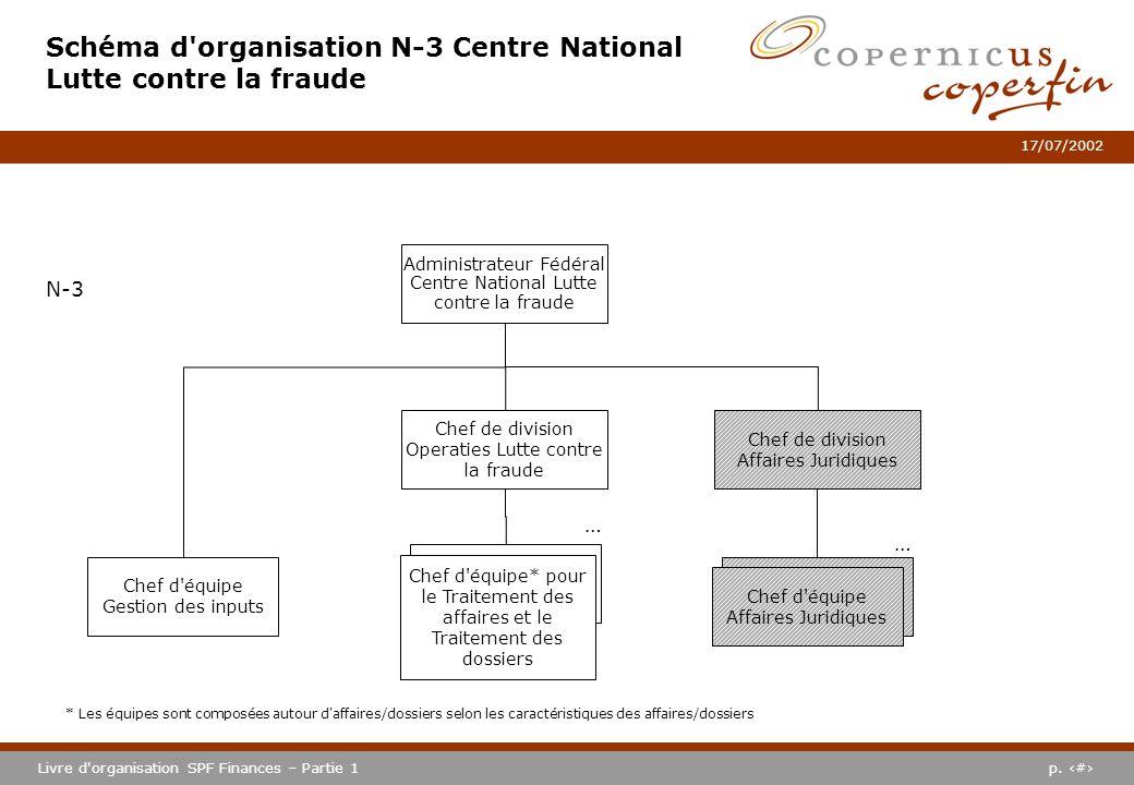 p. #Livre d'organisation SPF Finances – Partie 1 17/07/2002 Schéma d'organisation N-3 Centre National Lutte contre la fraude * Les équipes sont compos