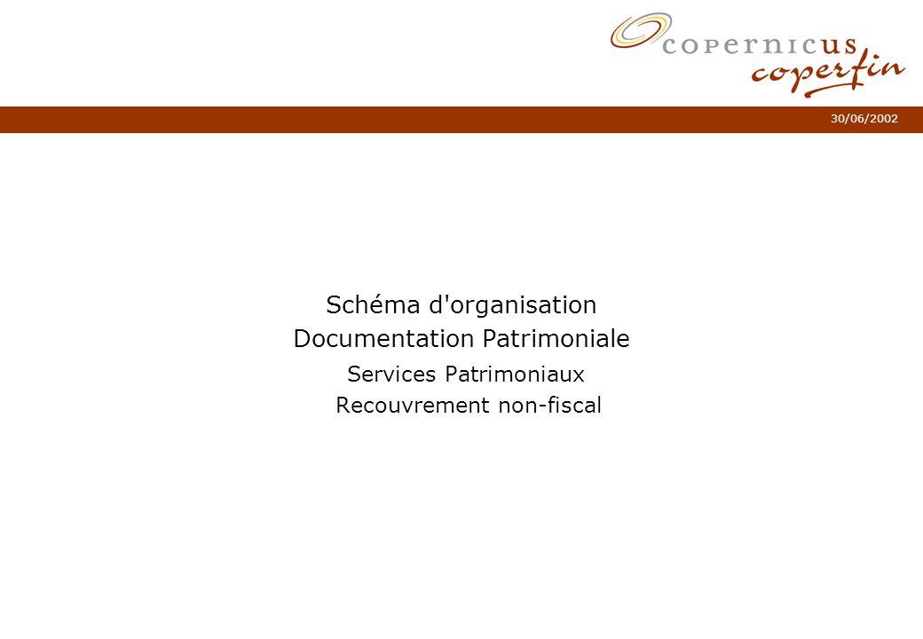 30/06/2002 Schéma d'organisation Documentation Patrimoniale Services Patrimoniaux Recouvrement non-fiscal