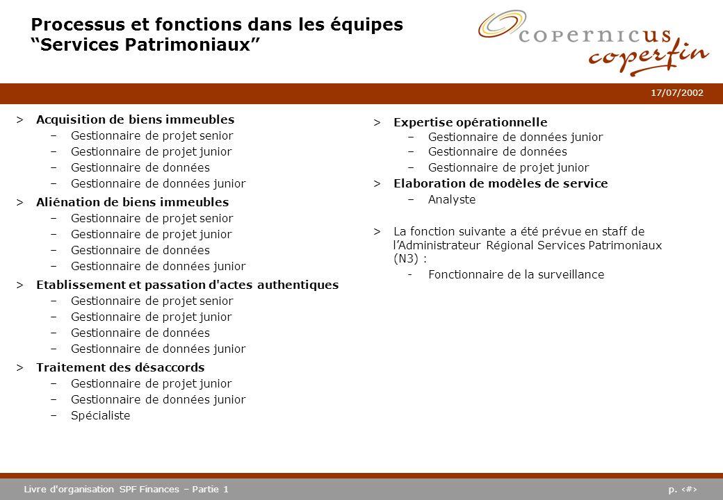 p. #Livre d'organisation SPF Finances – Partie 1 17/07/2002 >Acquisition de biens immeubles –Gestionnaire de projet senior –Gestionnaire de projet jun
