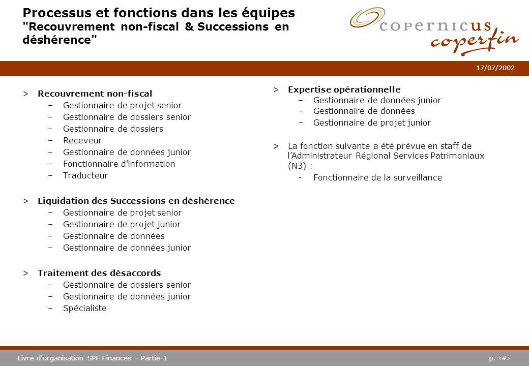 p. #Livre d'organisation SPF Finances – Partie 1 17/07/2002 Processus et fonctions dans les équipes
