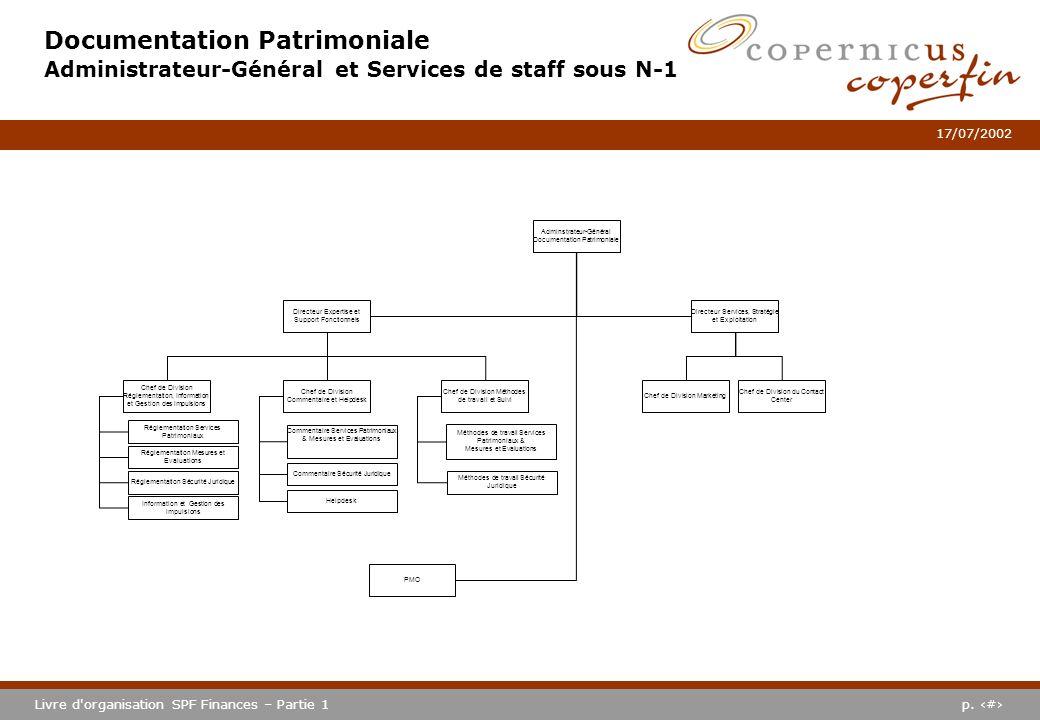 p. #Livre d'organisation SPF Finances – Partie 1 17/07/2002 Documentation Patrimoniale Administrateur-Général et Services de staff sous N-1 Adminstrat