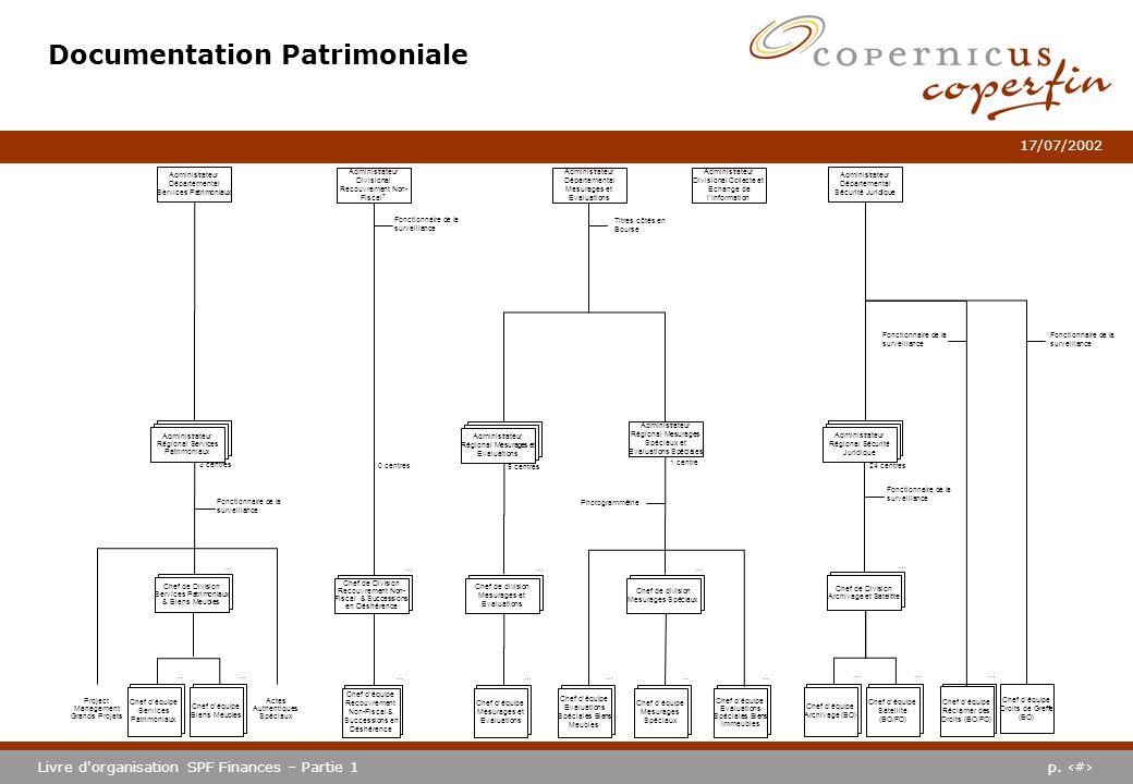 p. #Livre d'organisation SPF Finances – Partie 1 17/07/2002 Documentation Patrimoniale Administrateur Départemental Sécurité Juridique Administrateur