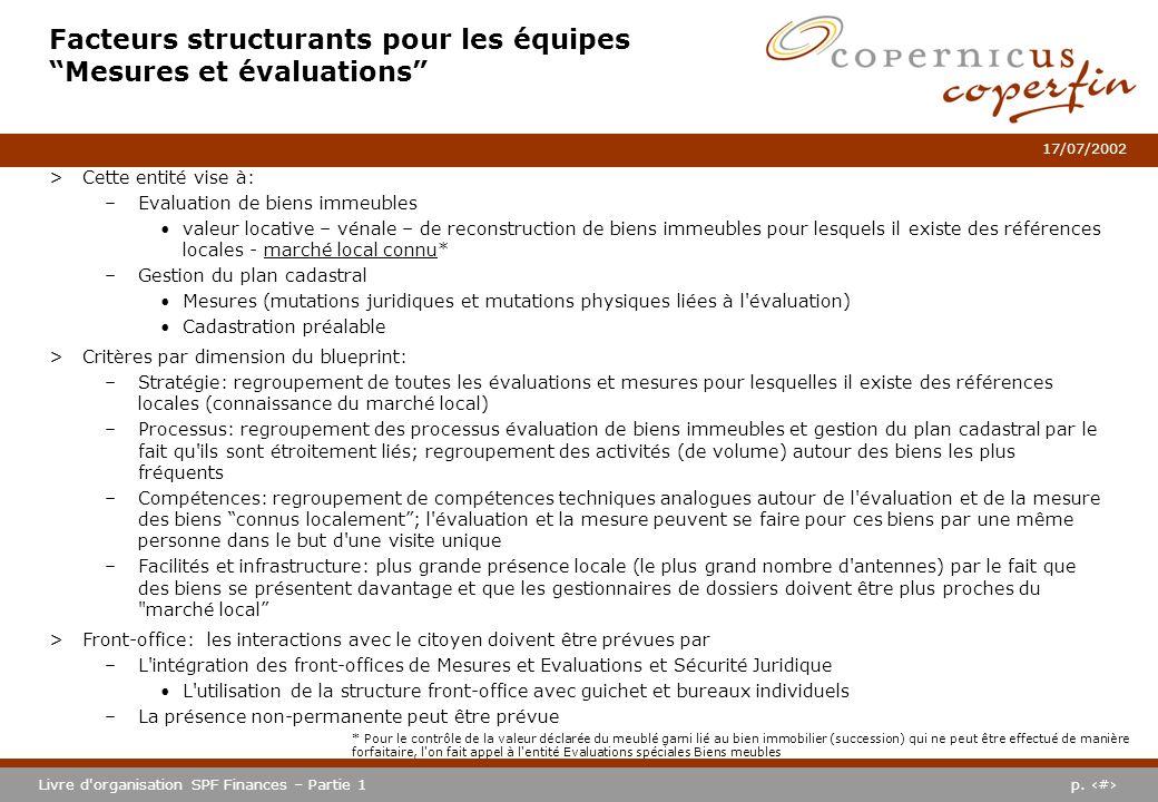p. #Livre d'organisation SPF Finances – Partie 1 17/07/2002 Facteurs structurants pour les équipes Mesures et évaluations >Cette entité vise à: –Evalu
