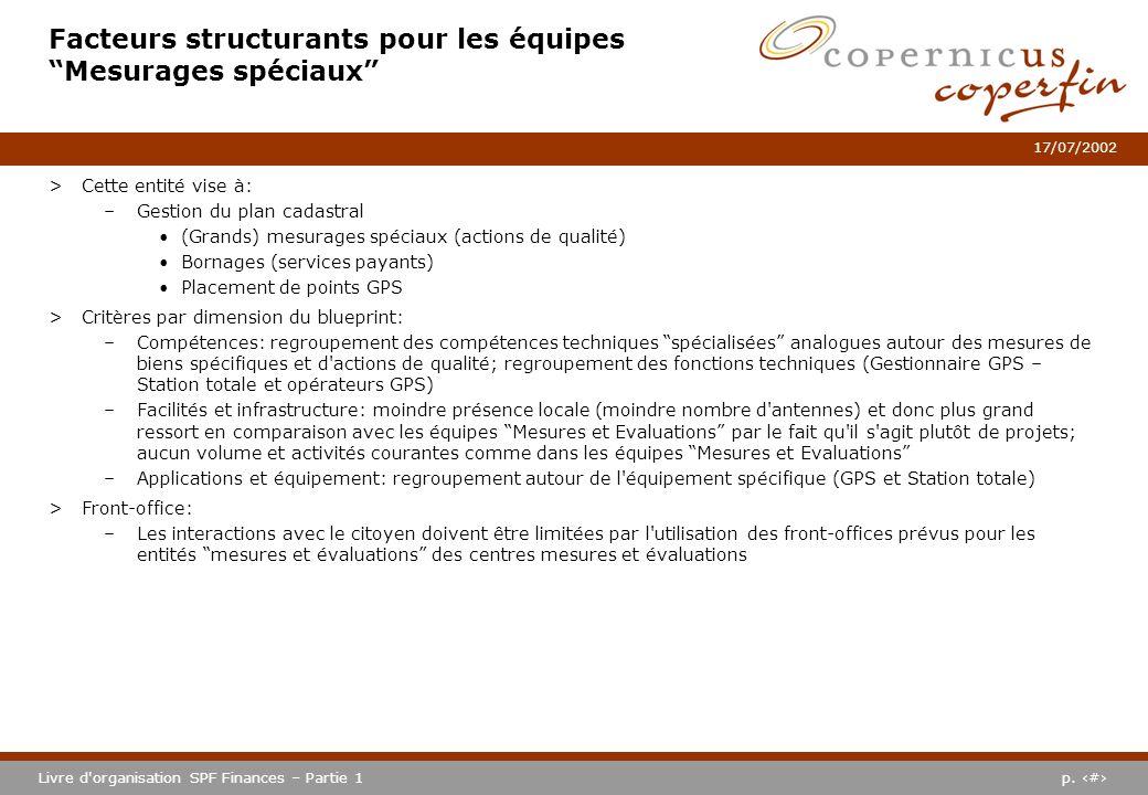 p. #Livre d'organisation SPF Finances – Partie 1 17/07/2002 Facteurs structurants pour les équipes Mesurages spéciaux >Cette entité vise à: –Gestion d