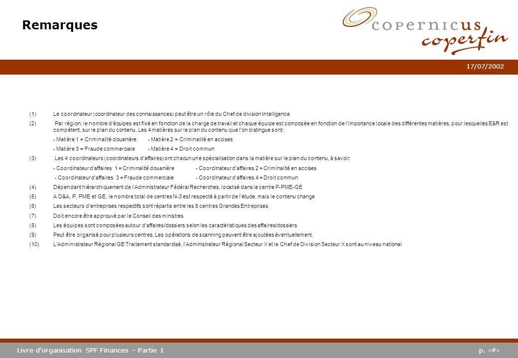 p. #Livre d'organisation SPF Finances – Partie 1 17/07/2002 Remarques (1)Le coordinateur (coordinateur des connaissances) peut être un rôle du Chef de