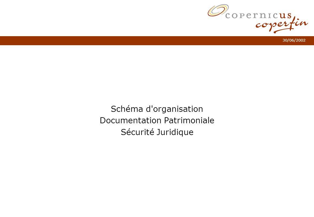 30/06/2002 Schéma d'organisation Documentation Patrimoniale Sécurité Juridique