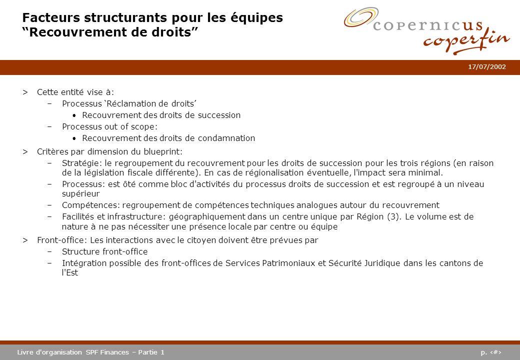 p. #Livre d'organisation SPF Finances – Partie 1 17/07/2002 Facteurs structurants pour les équipes Recouvrement de droits >Cette entité vise à: –Proce