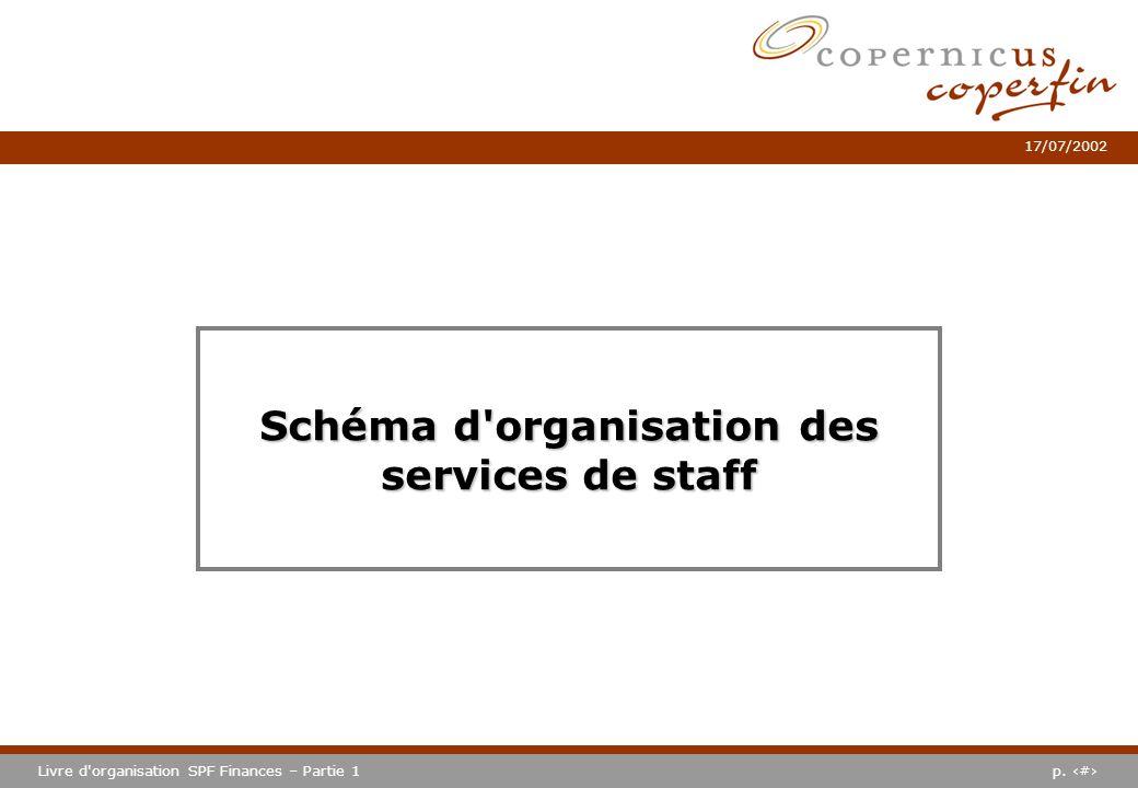 p. #Livre d'organisation SPF Finances – Partie 1 17/07/2002 Schéma d'organisation des services de staff