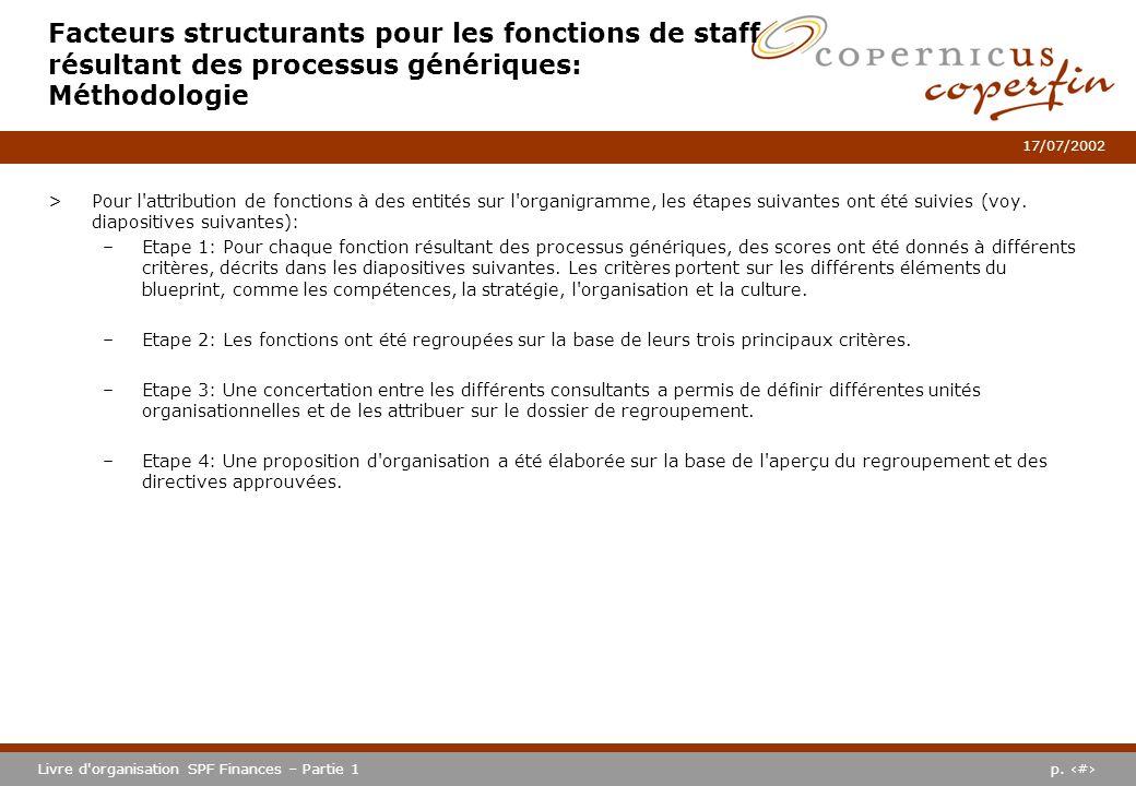 p. #Livre d'organisation SPF Finances – Partie 1 17/07/2002 Facteurs structurants pour les fonctions de staff résultant des processus génériques: Méth
