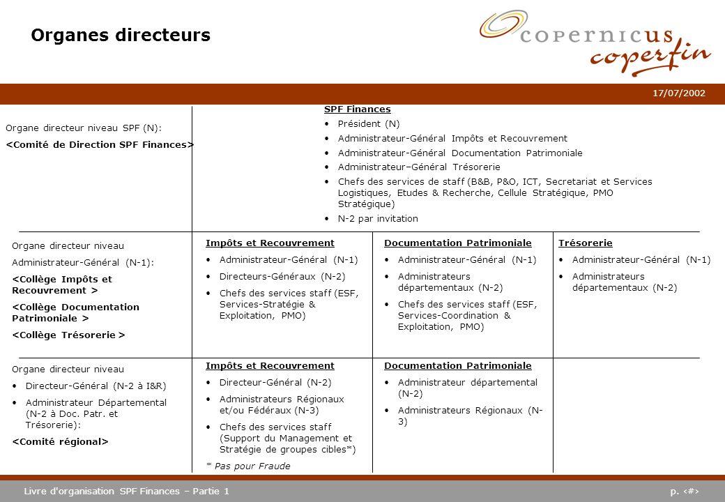 p. #Livre d'organisation SPF Finances – Partie 1 17/07/2002 Organes directeurs Organe directeur niveau SPF (N): SPF Finances Président (N) Administrat