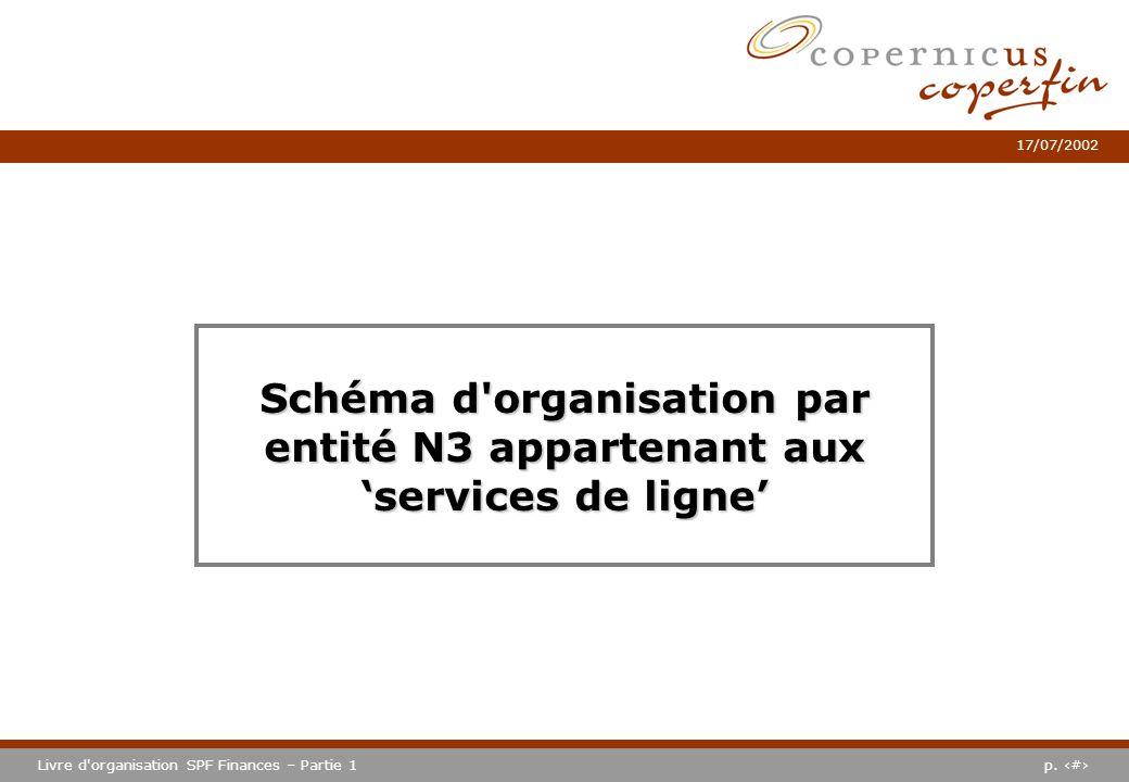 p. #Livre d'organisation SPF Finances – Partie 1 17/07/2002 Schéma d'organisation par entité N3 appartenant aux services de ligne