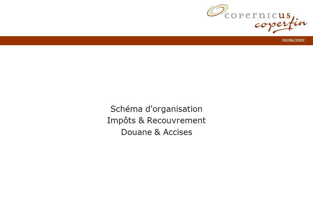 30/06/2002 Schéma d'organisation Impôts & Recouvrement Douane & Accises