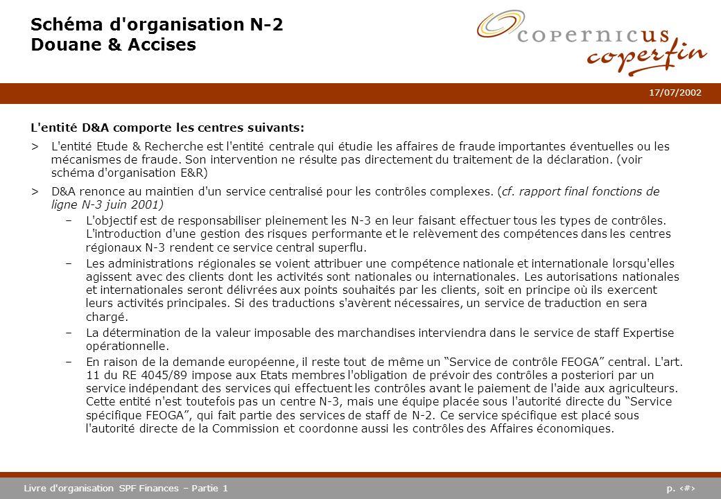 p. #Livre d'organisation SPF Finances – Partie 1 17/07/2002 Schéma d'organisation N-2 Douane & Accises L'entité D&A comporte les centres suivants: >L'