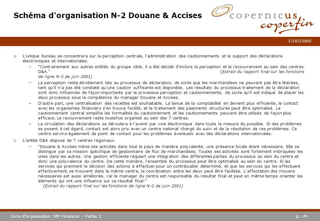 p. #Livre d'organisation SPF Finances – Partie 1 17/07/2002 Schéma d'organisation N-2 Douane & Accises >L'unique bureau se concentrera sur la percepti