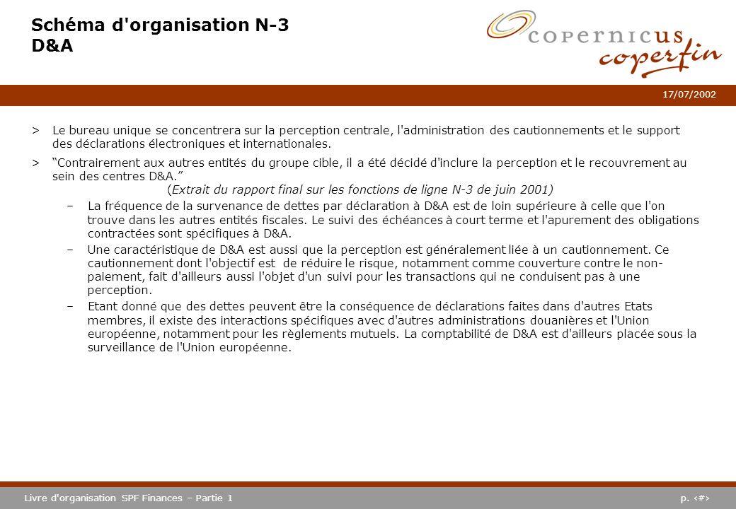 p. #Livre d'organisation SPF Finances – Partie 1 17/07/2002 Schéma d'organisation N-3 D&A >Le bureau unique se concentrera sur la perception centrale,