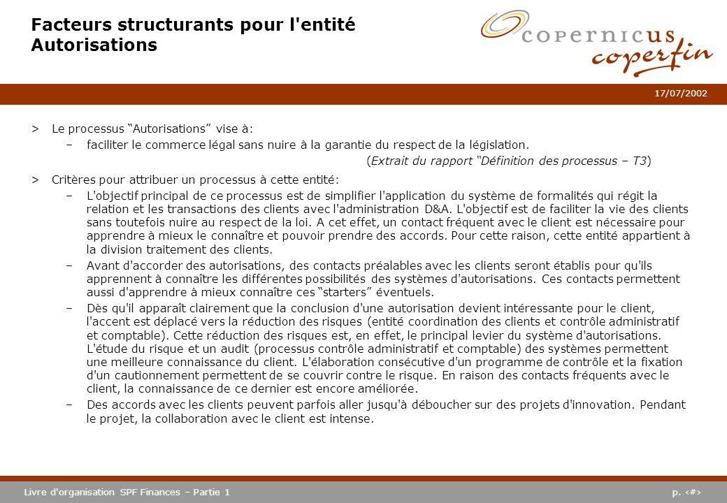 p. #Livre d'organisation SPF Finances – Partie 1 17/07/2002 Facteurs structurants pour l'entité Autorisations >Le processus Autorisations vise à: –fac