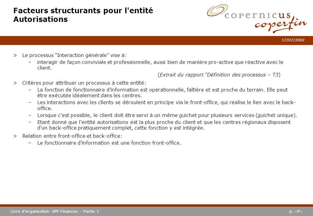 p. #Livre d'organisation SPF Finances – Partie 1 17/07/2002 Facteurs structurants pour l'entité Autorisations >Le processus Interaction générale vise